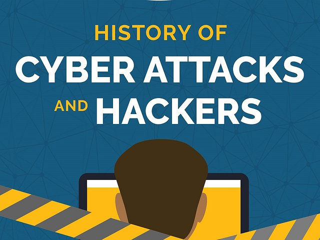 A long history of cyber-attacks – where did it all begin?