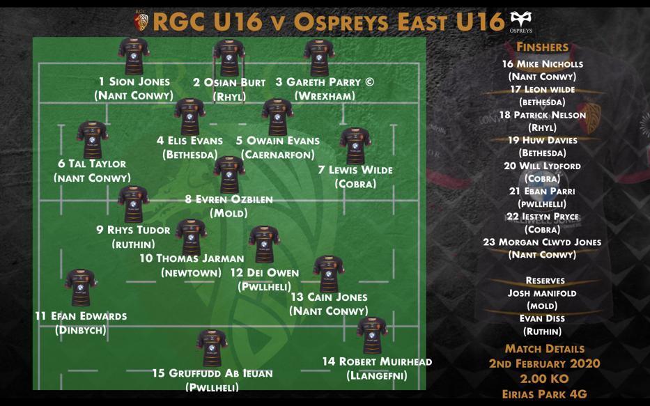 U16s: Set For Ospreys on Sunday